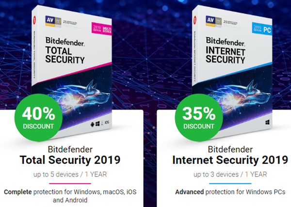 Bitdefender Total Security vs Internet Security