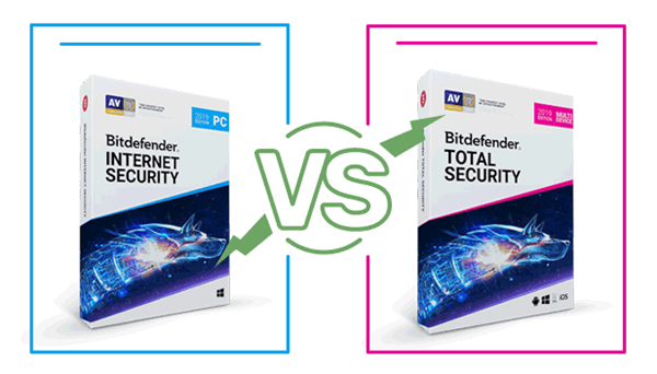 Bitdefender Total vs Internet Security